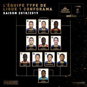 Ligue 1 2018/2019 Team of the Season