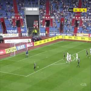 Mick van Buren (Slavia Praha) disallowed offside goal vs. Baník Ostrava 59' (Czech Fortuna liga)