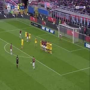 Milan 2-0 Frosinone - Suso free-kick 66'