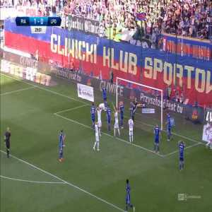 Nikola Vujadinović (Lech Poznań) hits the post vs. Piast Gliwice 30' (Polish Ekstraklasa)