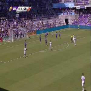 Orlando City 0-1 Cincinnati - Darren Mattocks 24'