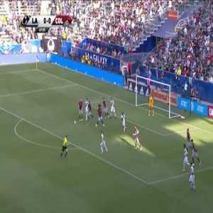 LA Galaxy 0 vs 1 Colorado Rapids - Full Highlights & Goals