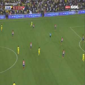 Beitar Jerusalem 1-0 Atlético Madrid - Maor Buzaglo 14'