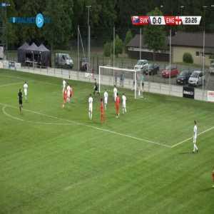 Slovakia U18 0-1 England U18 - Clinton Mola 24'