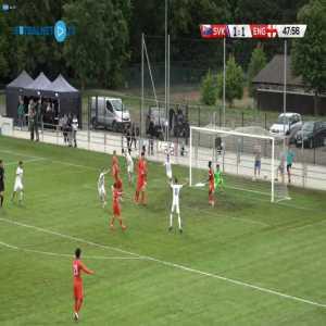 Slovakia U18 [2]-1 England U18 - Filip Lichý 48'