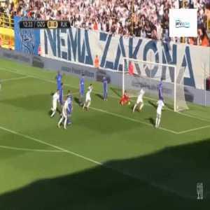 Dinamo Zagreb 0-1 Rijeka - Antonio-Mirko Colak 13'