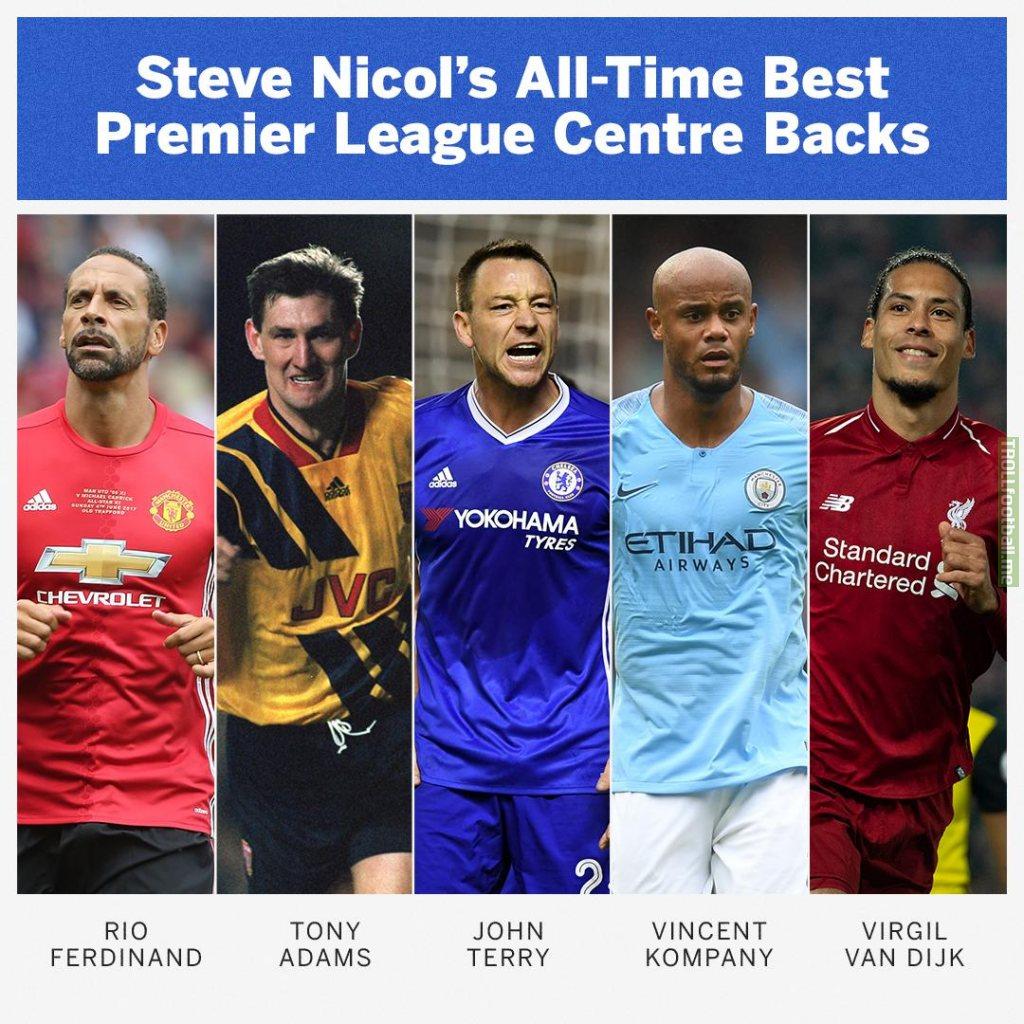 [ESPN] Steve Nicol's all time best Premier League CB's