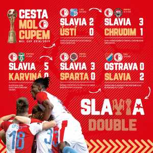 Slavia Prague complete the domestic double for the first time in 77 years