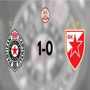 Partizan have won their 4th cup title in a row