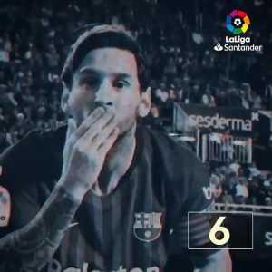 All 36 La Liga goals from Lionel Messi in 1 minute video. Ladies and gentlemen, Golden Shoe winner 2019, enjoy!
