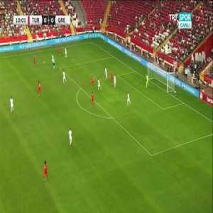 Turkey 2 vs 1 Greece - Full Highlights & Goals