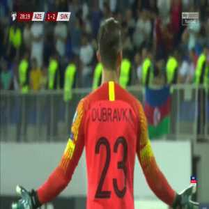 Azerbaijan 1-2 Slovakia - Ramil Sheydaev Goal