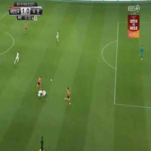 South Korea [1]-0 Iran Hwang Ui-jo 57'
