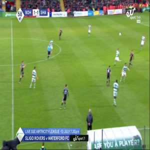 Great goal by Mandroiu in the Dublin Derby - Bohemians 2 - 1 Shamrock Rovers
