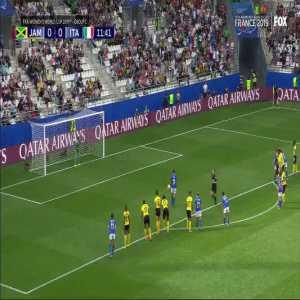 Jamaica W 0-[1] Italy W - Girelli 12'👎