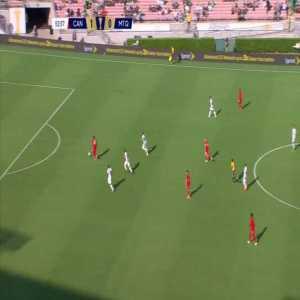 Canada 2-0 Martinique - Jonathan David 53' [Gold Cup]