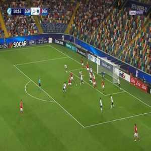 Germany 3 vs 1 Denmark - Full Highlights & Goals