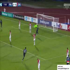 France U21 1-0 Croatia U21 - Moussa Dembele 8'