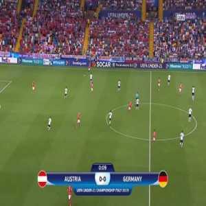 Austria 1 vs 1 Germany - Full Highlights & Goals