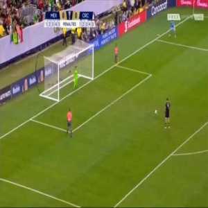 Mexico vs Costa Rica - Penalty shootout (5-4)