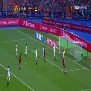 Uganda 0 vs 2 Egypt - Full Highlights & Goals