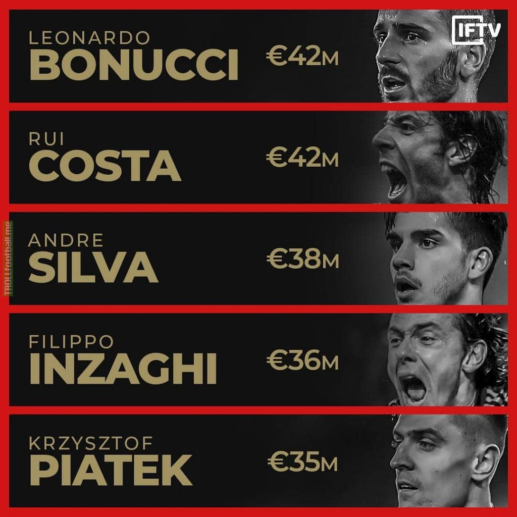 AC Milan's Most Expensive Signings