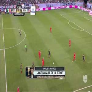 Jozy Altidore miss vs. Mexico