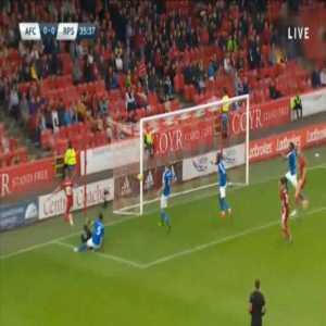Aberdeen 1-0 Rovaniemi - Niall McGinn 36'