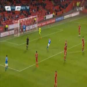 Aberdeen 2-[1] Rovaniemi - Tommi Jantti 90'+3'