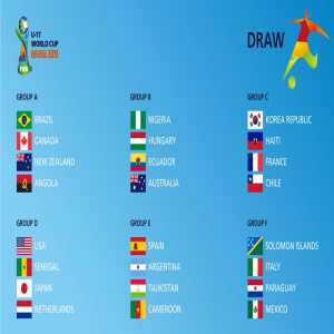 Official U17 World Cup line-up