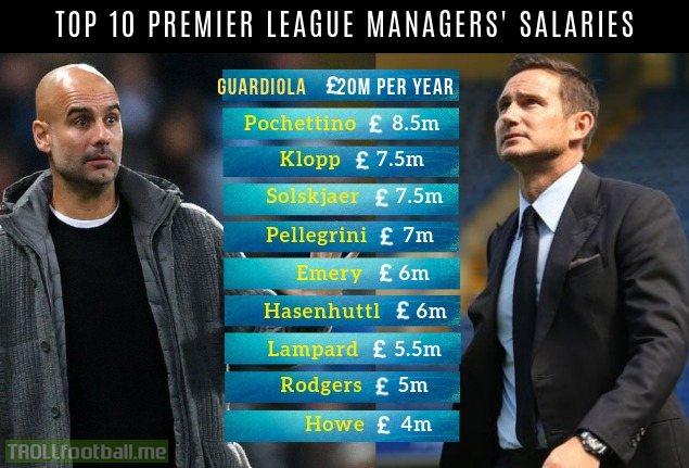 Top 10 premier league managers image