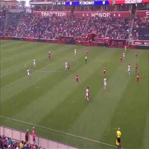 Chicago Fire 0-1 Cincinnati - Allan Cruz 1'