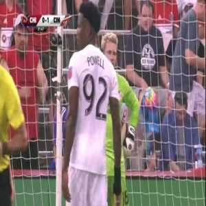 Chicago Fire 1 vs 2 FC Cincinnati - Full Highlights & Goals