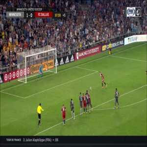 [Great Save] Vito Mannone foul & penalty save - Minnesota United vs. FC Dallas (90+8')