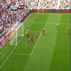 Minnesota United 1 vs 0 FC Dallas - Full Highlights & Goals