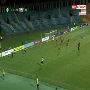 Czech Republic U19 0-2 France U19 - Alexis Flips 48'
