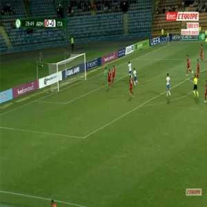 Armenia U19 0-1 Italy U19 - Manolo Portanova 29'
