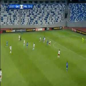 Chikhura 1-0 Fola [3-1 on agg.] - Rati Ardazishvili 24'