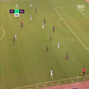 Manchester City [1]-1 West Ham - David Silva 34'
