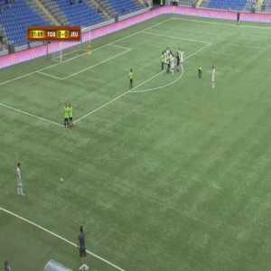 Tobol 1-0 Jeunesse Esch [1-0 on agg.] - Halim Medy Meddour OG 22'