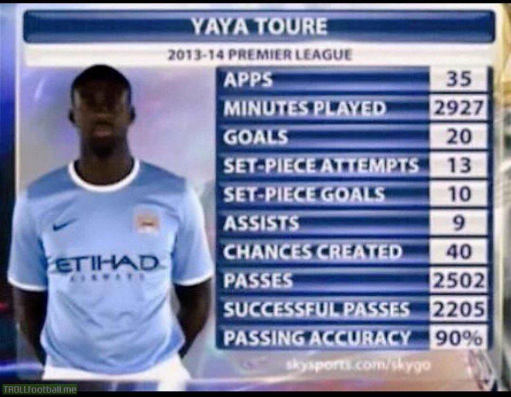 Yaya Toure's incredible 2013/14 season
