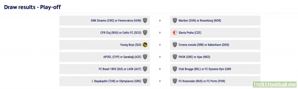 Champions League Play-off draw results