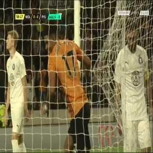 Wolves [2]-0 FC Pyunik - M. Gibbs-White 58'   agg. [6]-0