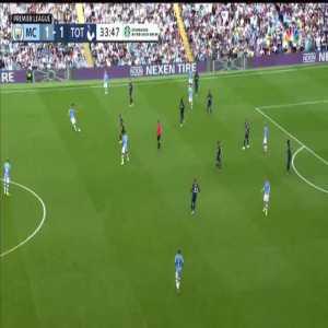 Manchester City [2]-1 Tottenham - Aguero 35'