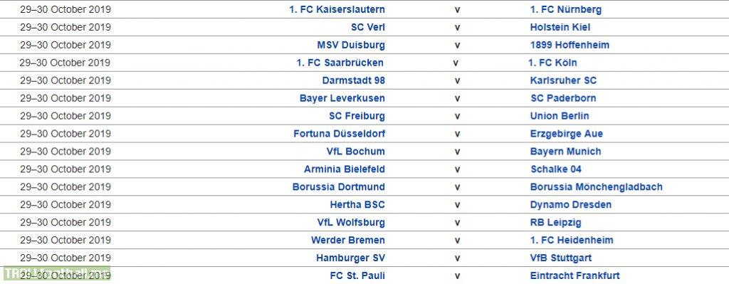 2019–20 DFB-Pokal - Second round draw