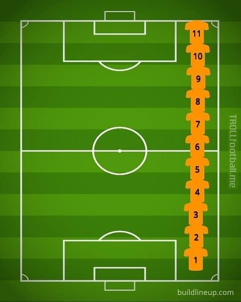 """Arjen Robben: """"I'm going to train my youngest son's team next season. It will be clear what will be in those training sessions - cut in from the right and then shoot from the left.""""  Robben's team formation:"""