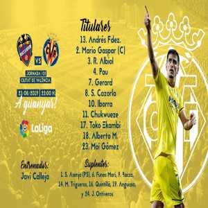 Villarreal XI vs Levante