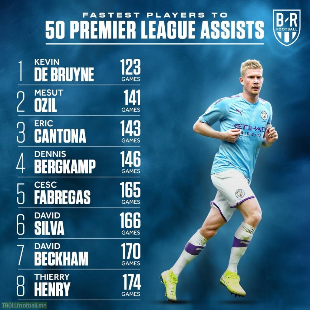 No player reached the benchmark of 50 Premier League assists as quick as Kevin de Bruyne