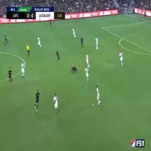 LAFC 0-[1] LA Galaxy | Zlatan Ibrahimovic 2'