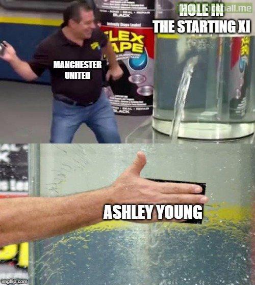 Man United over the last few seasons